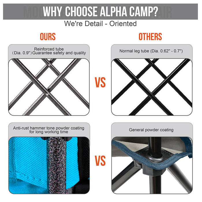 Alpha Camp Blue Padded Plush Moon Chair
