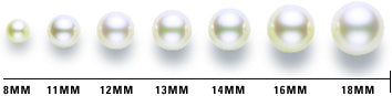 Pearl Sizes