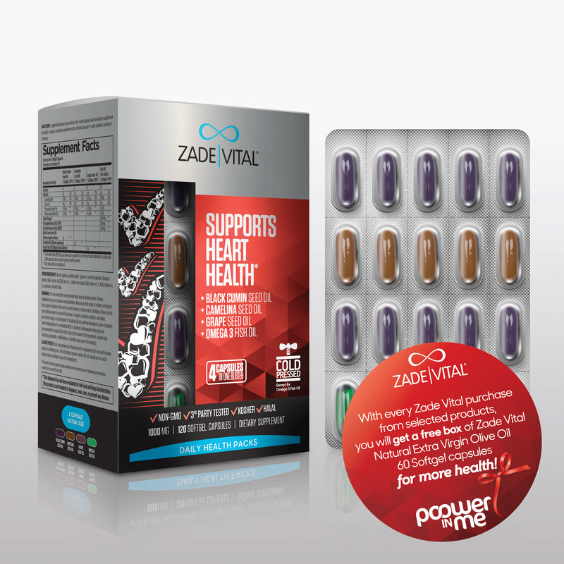 Concept Cardio - Supports Heart Health