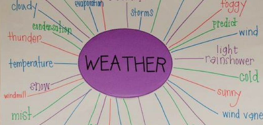 To Know About the Weather
