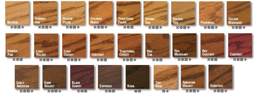 Wood Stains India Oil And Gel Stains For Furniture Unique Colors