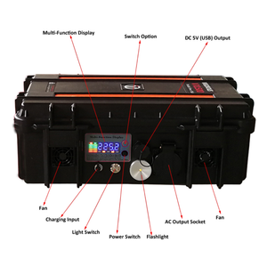 Solar Generator labeled image