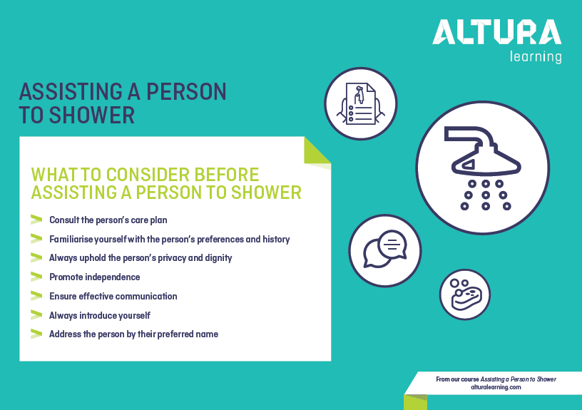Assisting a Person to Shower