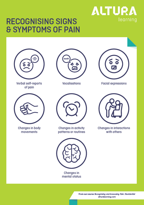 Recognising and Assessing Pain: Residential