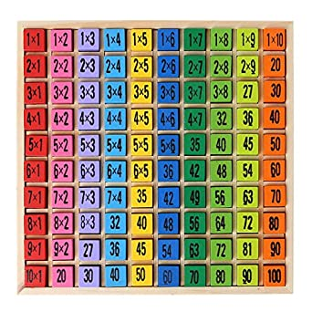 Multiplication Block Board