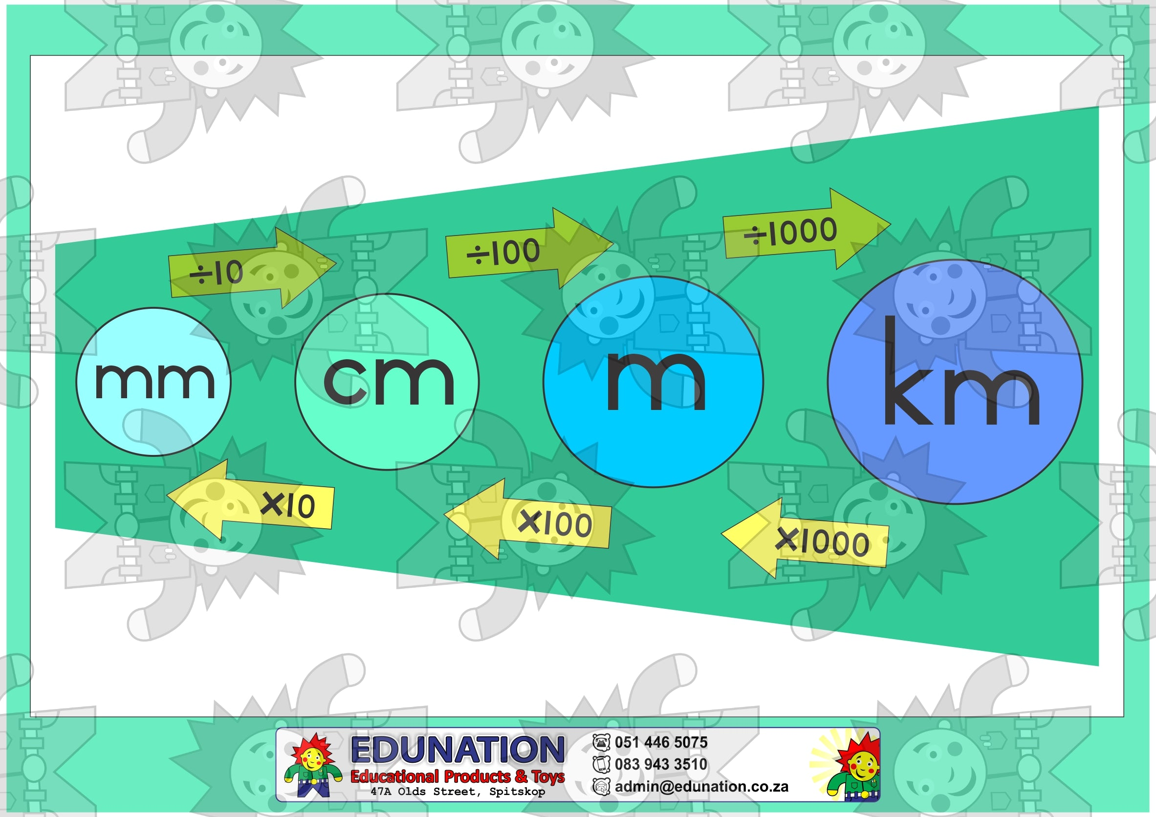 Length mm, cm, m, km - Double Sided