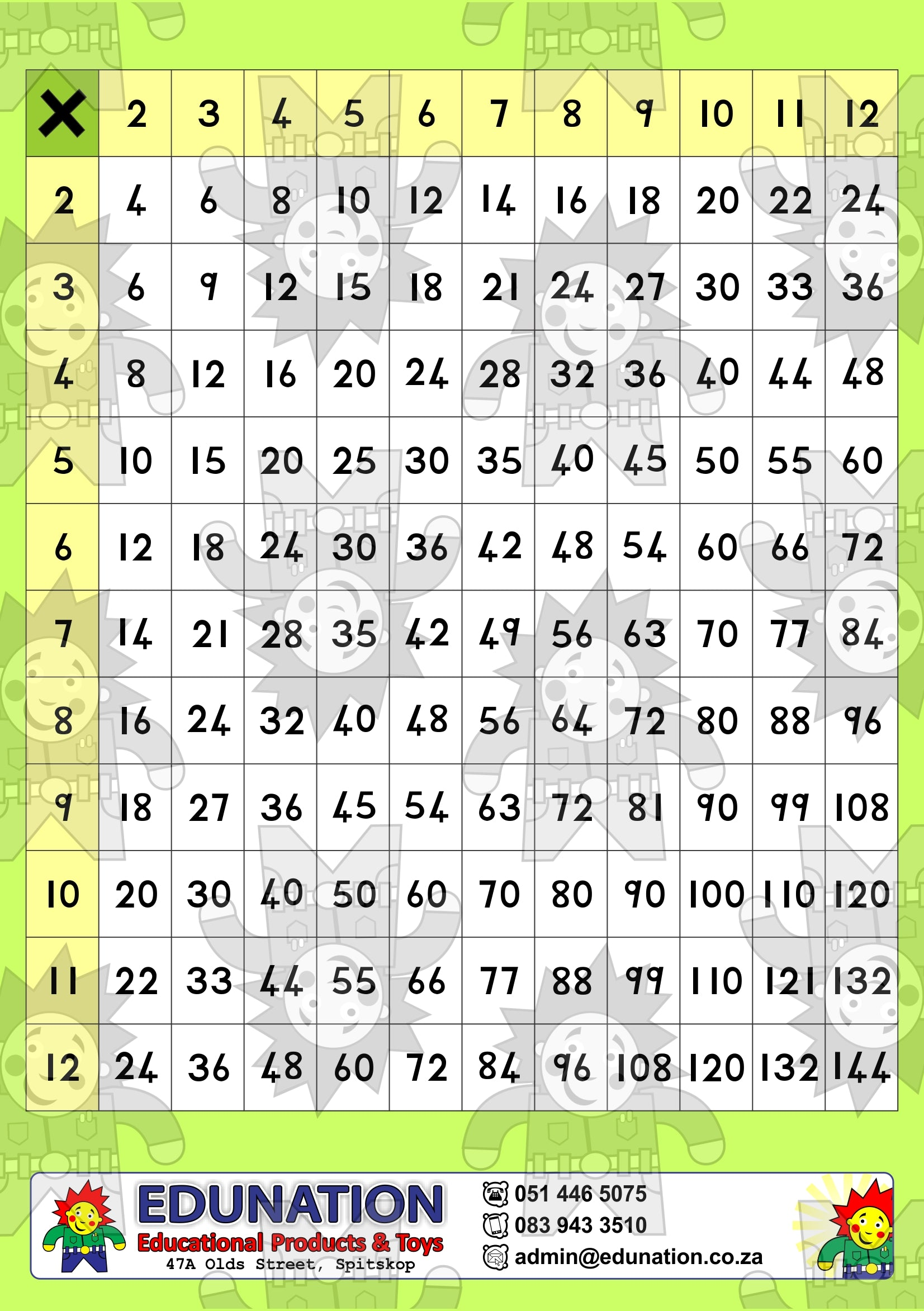 Multiplication- Time Tables Block - Single Sided