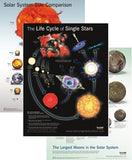 Starry Night Astronomy Poster Set
