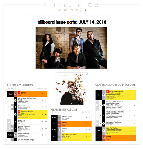 WHORLS PREMIERES AT #1 ON THE BILLBOARD BLUEGRASS CHART!