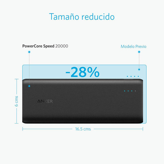 Batería Externa PowerCore Speed 20000 QC 3.0