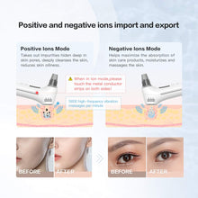 Load image into Gallery viewer, Sysbow® Microdermabrasion Kit