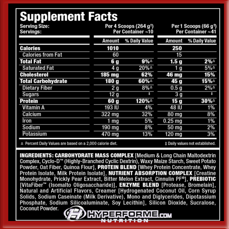 Allmax Quickmass info nutrition facts