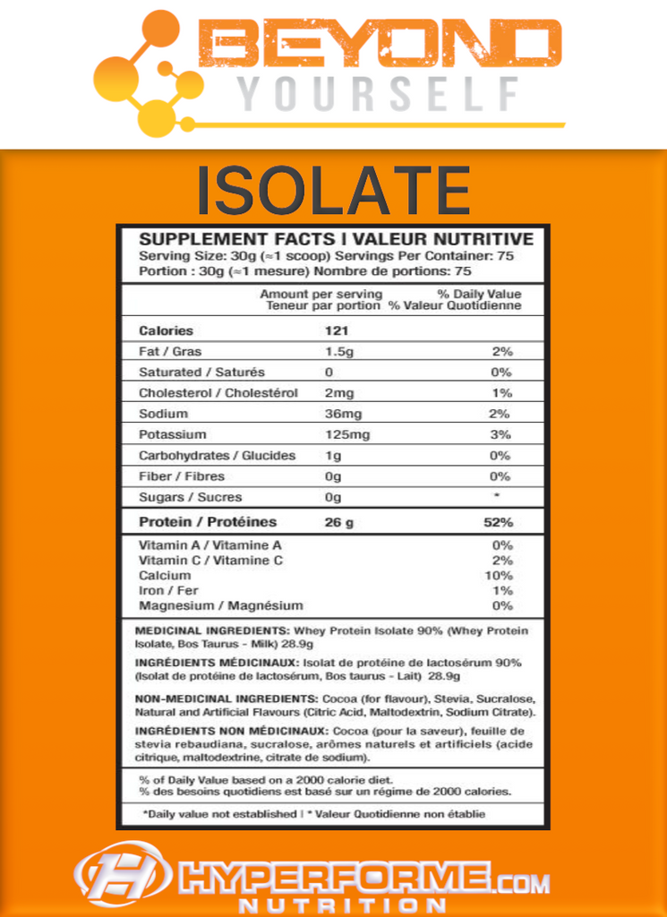 BEYOND YOURSELF ISOLATE PROTEIN INFO NUTRITION FACTS (2465803337805)