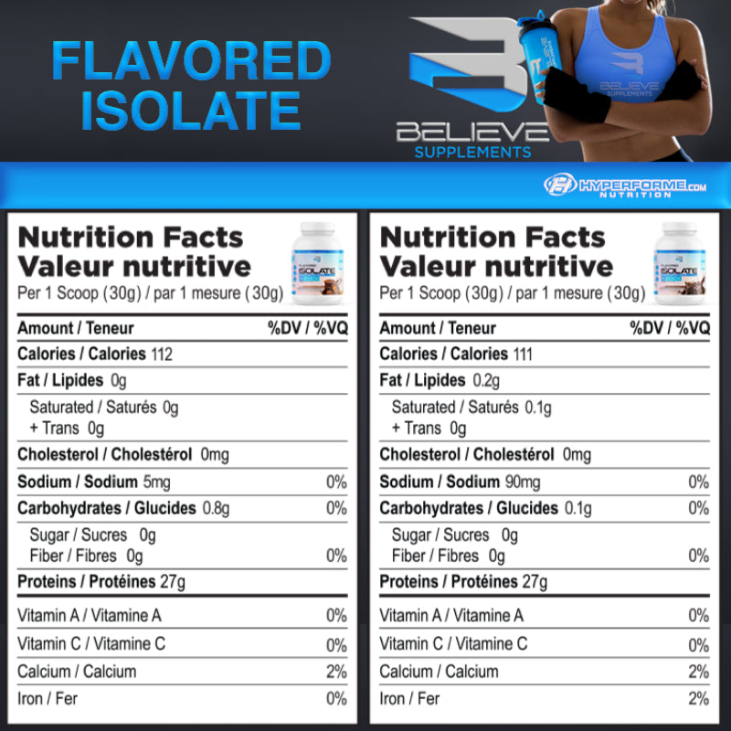 Believe Flavored Isolate - 4.4lb nutri 2