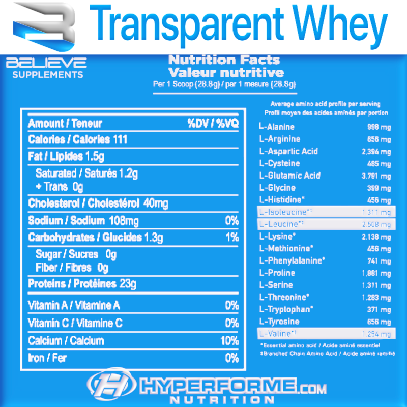 Believe Transparent Whey nutrition facts (2465870413901)