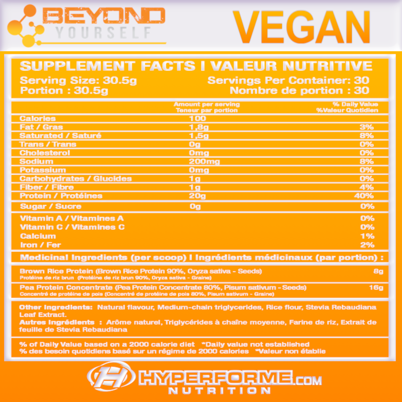 Beyond Yourself Vegan Protein NUTRITION FACTS (4328394915917)