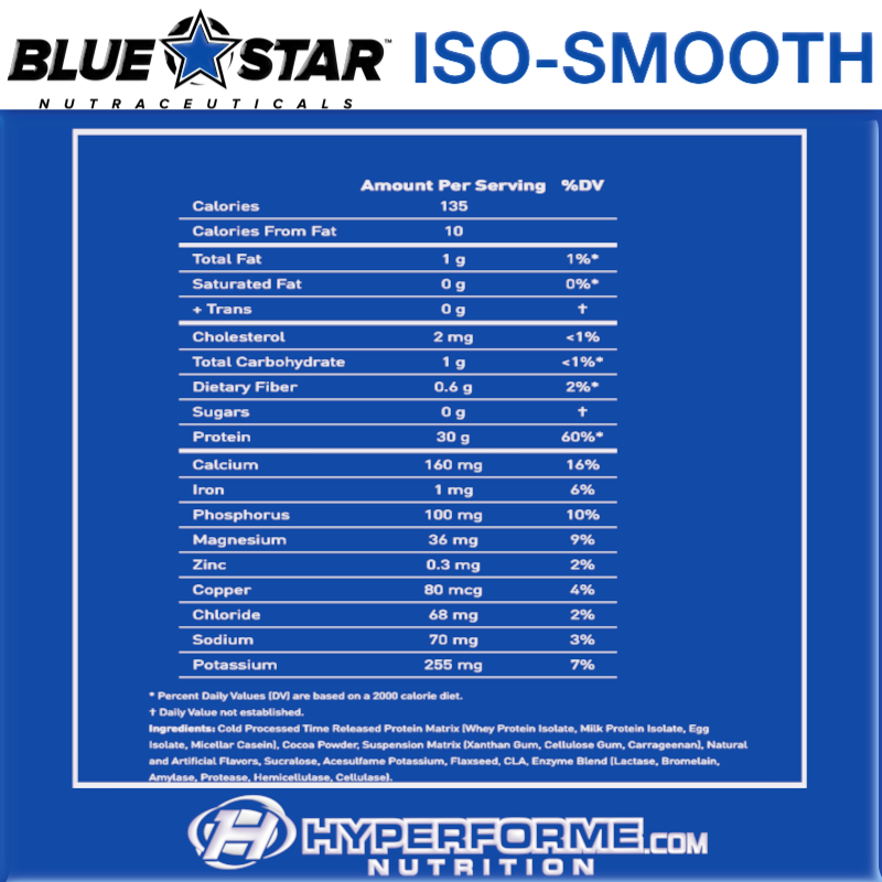 Blue Star Iso-Smooth NUTRITION FACTS (2465803698253)