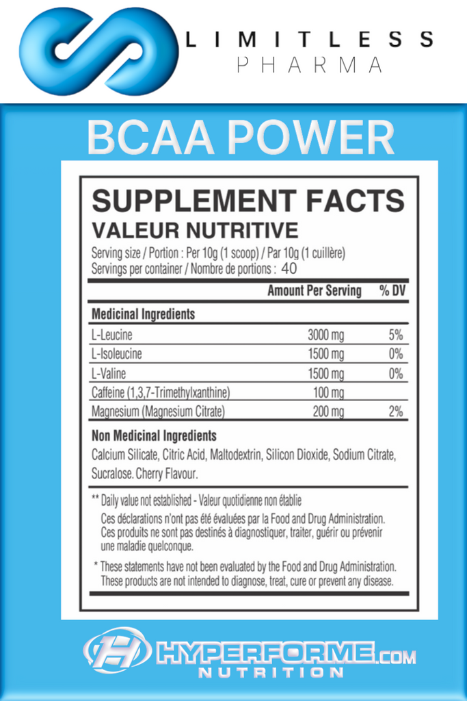 LIMITLESS PHARMA BCAA Power 400g info nutrition facts (2465878868045)