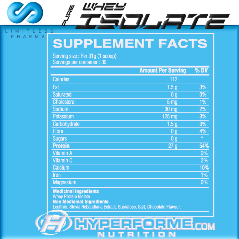 LIMITLESS PHARMA ISOLATE NUTRITION FACTS (2465878147149)