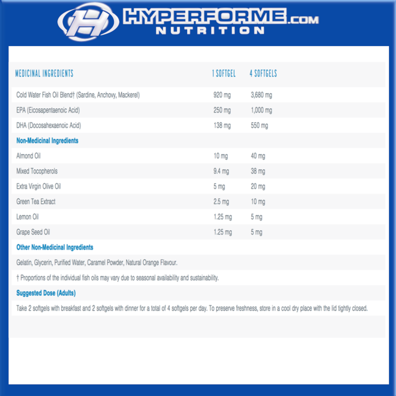 Progressive OmegEssential softgel nutrition facts