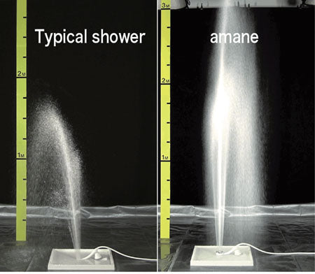 2x your shower power