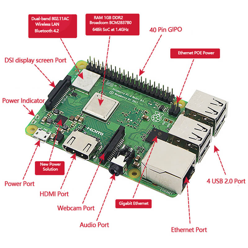 raspberry pi 3 b+ specifications | Makerware