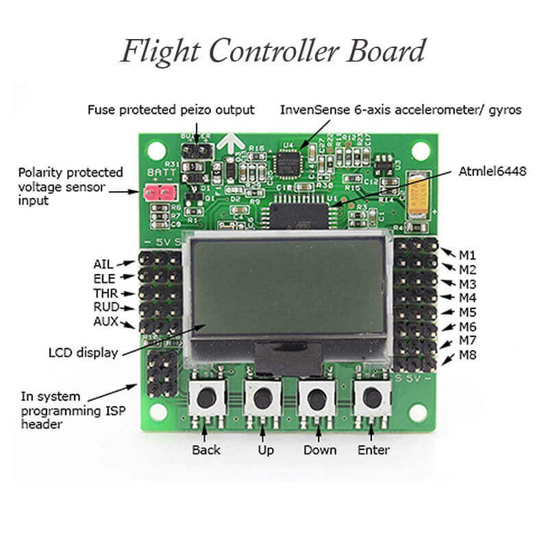 Quad copter Flight Controller 2.1.5 | Makerware