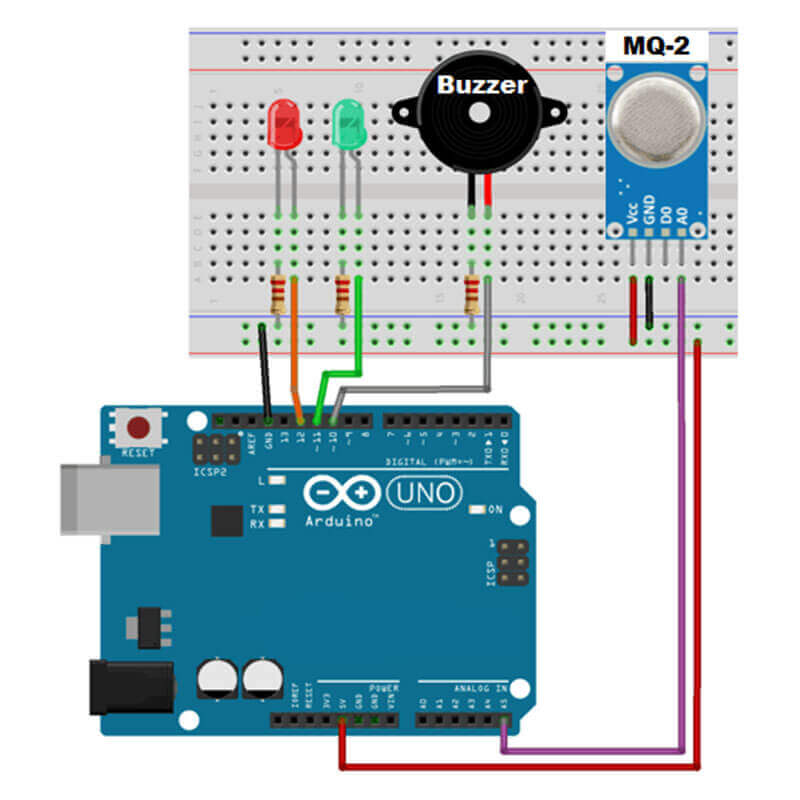 Hazardous Gas Detector MQ2 | Makerware
