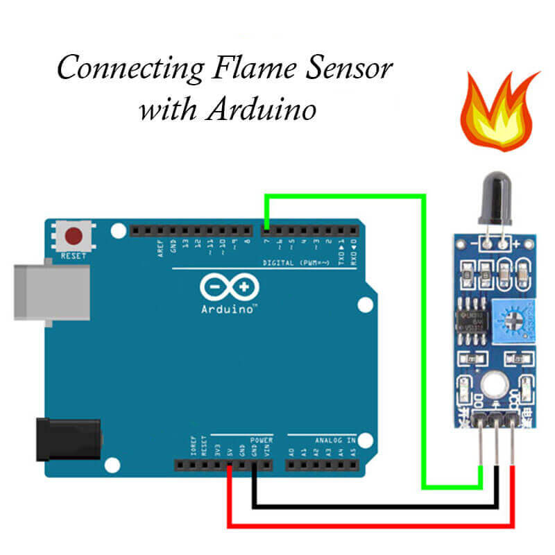 Connecting Arduino and Flame Sensor