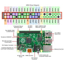 Raspberry Pi 3 Model B | Makershala Warehouse (Makerware)