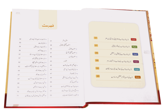 Order your copy of Seerat Encyclopedia 11 books (Complete Set) published by Darussalam Publishers from Urdu Book to get huge discount along with  Shipping and chance to win  books in book fair and urdu bazar online.