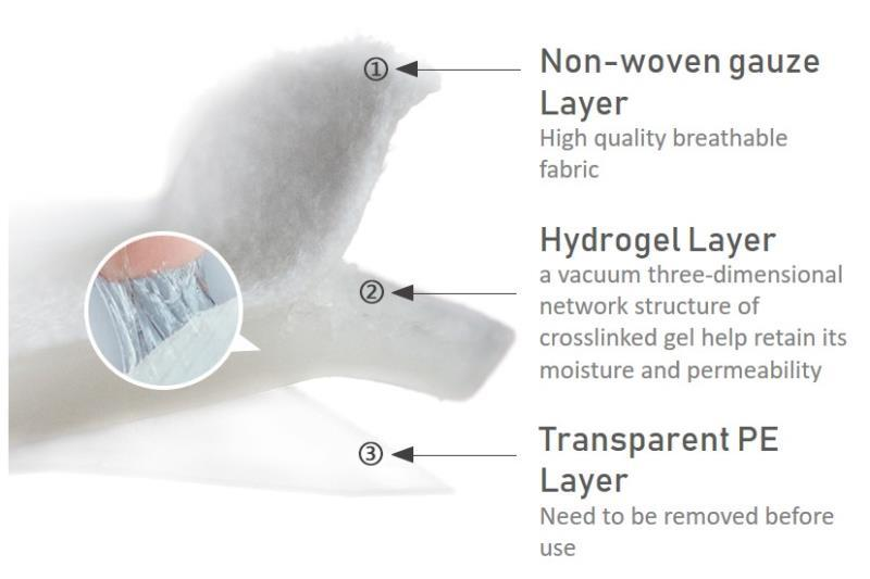 Hydrogel Post-Procedure Mask (Box of 5)