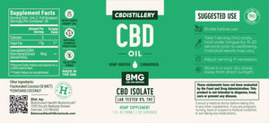 CBDistillery - CBD Oil Isolate Tincture 250mg