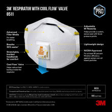 Load image into Gallery viewer, 3M - N95 Paint Sanding Valved Respirators Masks 8511