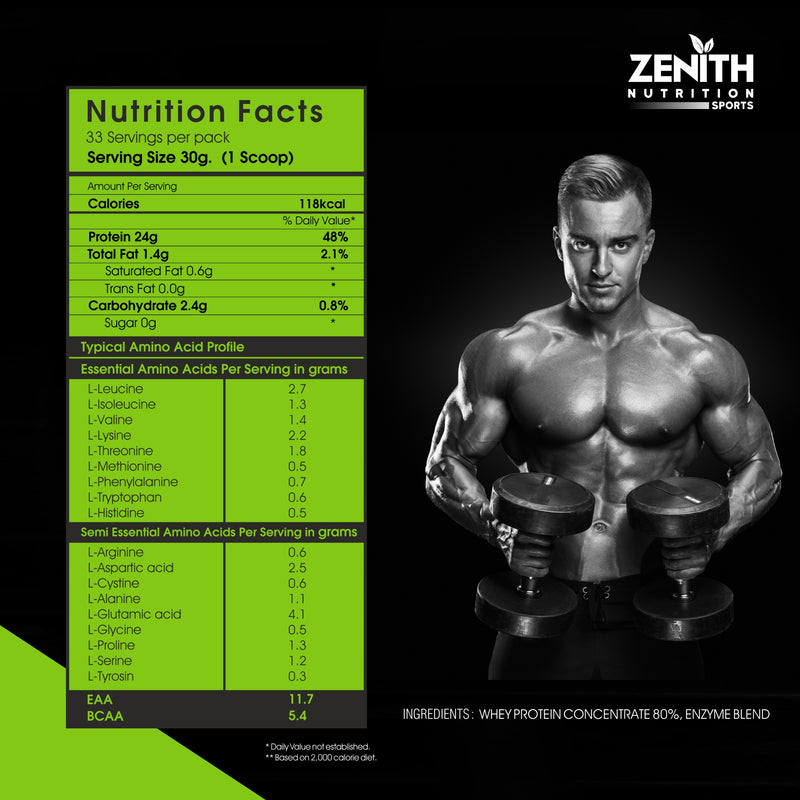 Raw Whey protein in India