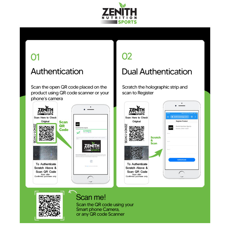 Dual authentication of products