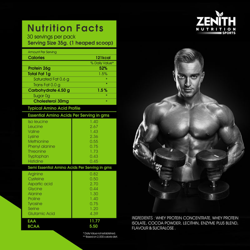 Zenith Sports Whey Protein with | 26g protein – (Double Rich Chocolate) (Best Whey Protein Online in India)
