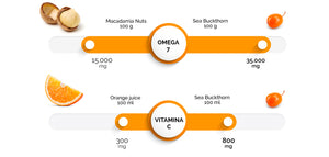 100mg of Sea Buckthorn, contains 35.000mg of omega7 and 100ml of Sea Buckthorn contains 800mg of vitamin C