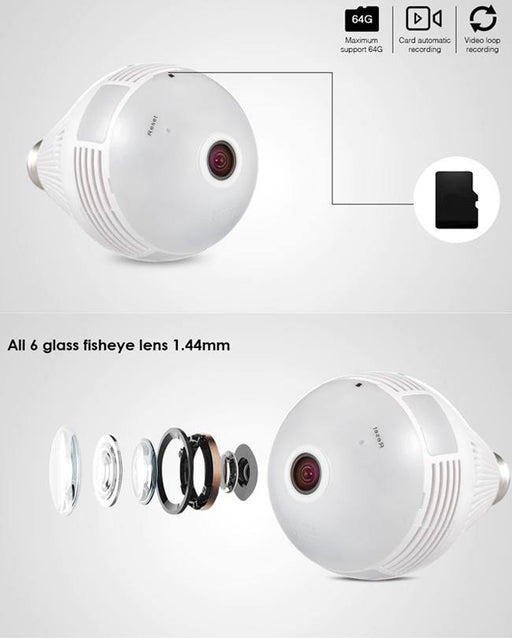 3D Panoramic Wifi Camera