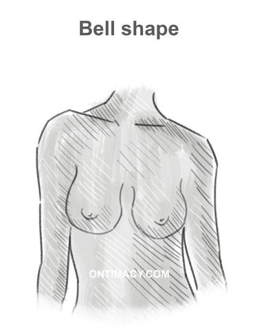 Know your breast shape so that you know your bra style