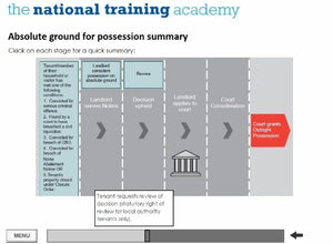 Anti-Social Behaviour - Ground for Possession Online Training - screen shot 4