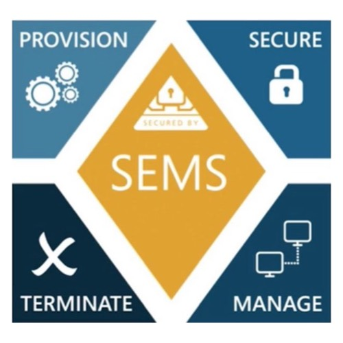 Hosted SPYRUS Enterprise Management System