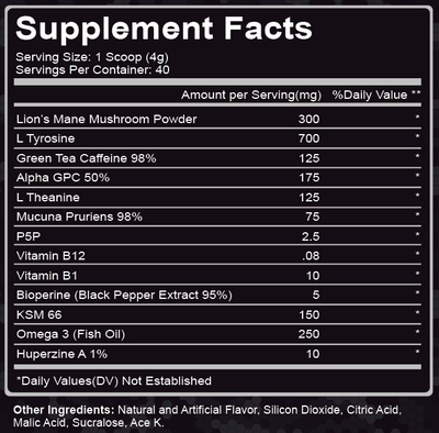 Awareness - Alert and Focus Nootropic (40 Servings)