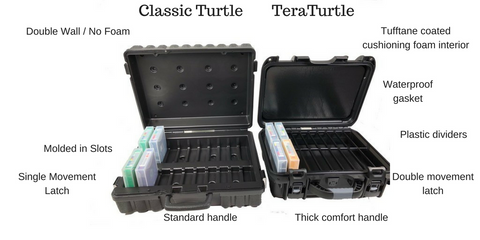 Comparison of classic and TeraTurtle case shells