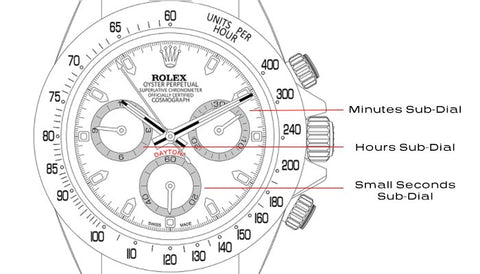 Basic Guide to Watch Complications: The Chronograph