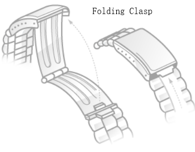 folding clasp of men watches