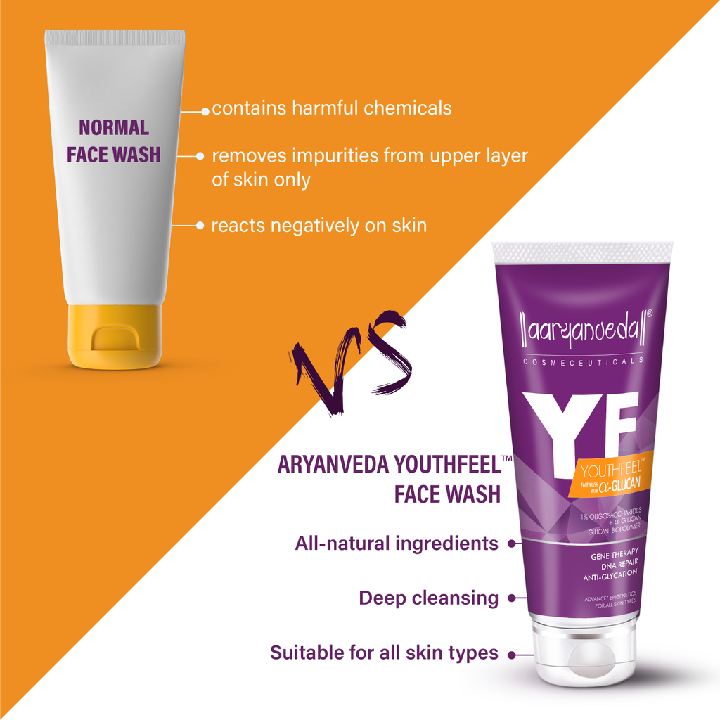 Sun screen lotion with SPF-20+Youthfeel face wash Combo Pack -Gel Based Formula - prevent uva and uvb rays from damaging your skin