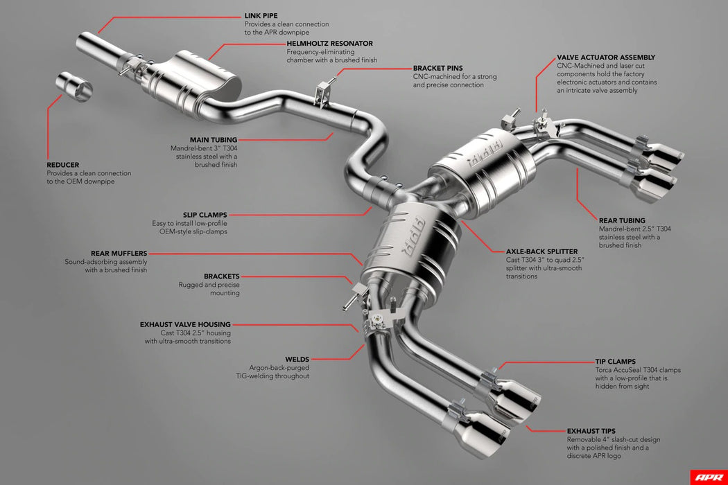 APR Cat Back Exhaust System - Audi S3 8V Saloon
