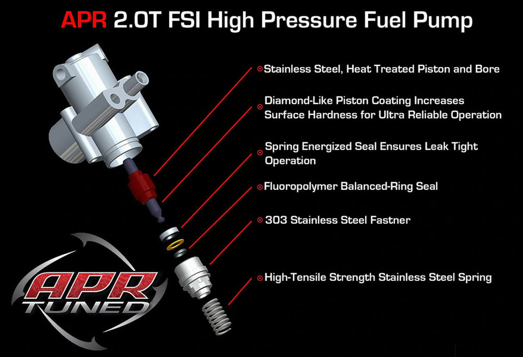 APR Fuel Pump HPFP for 2.0T FSI (EA113) - Brand new Unit