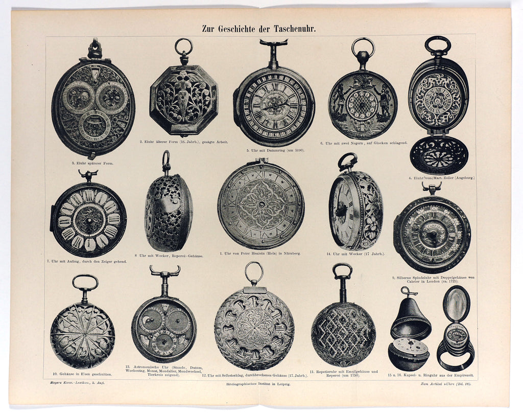 Pocket Watches, Antique lithograph (1895) - Original and Authentic Vintage Poster